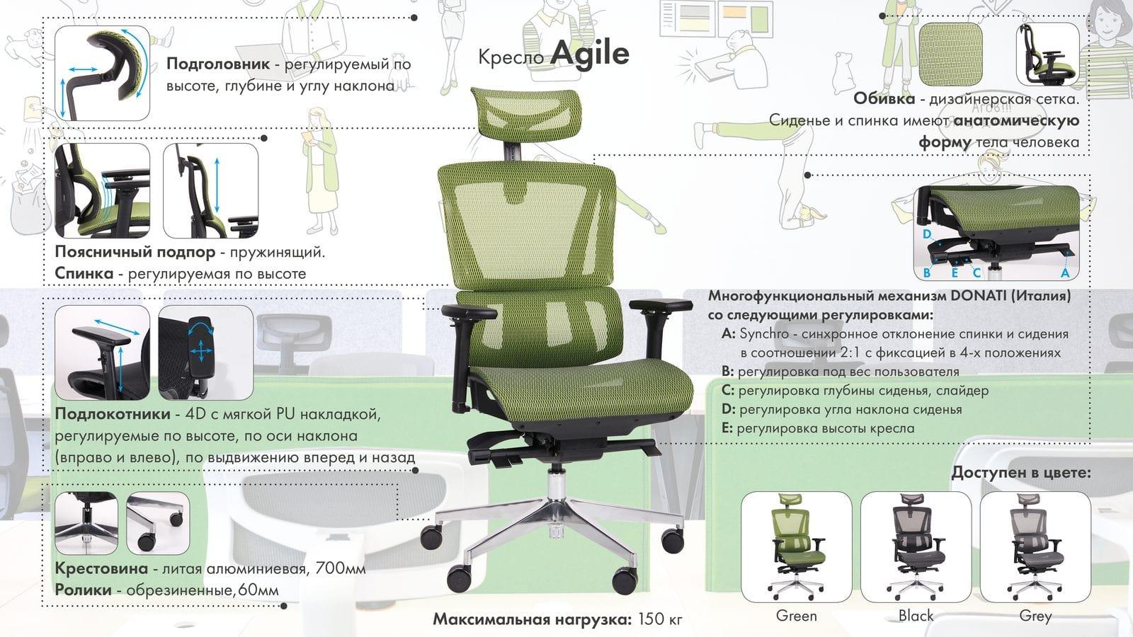 Кресло Agile Описание