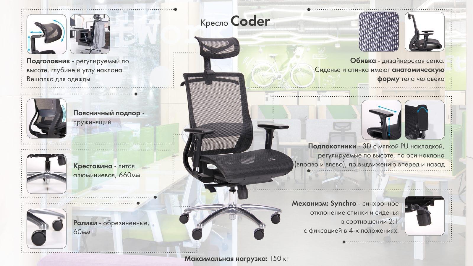 Кресло Coder Описание