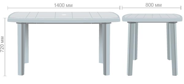 Характеристики Стол Sorrento 140x80 пластик зеленый 15
